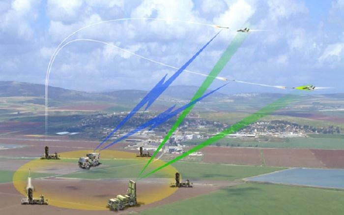 תעשייה אווירית מכרה מערכת ברק 8 יבשתית לאזרבייג'ן
