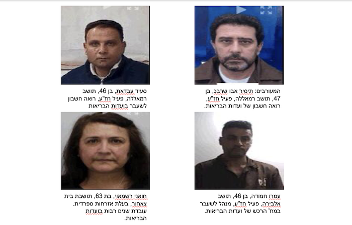 תראו מופתעים: שב״כ חושף כסף אירופאי שמגיע לארגוני טרור פלסטינים בכסות פעילות הומניטארית